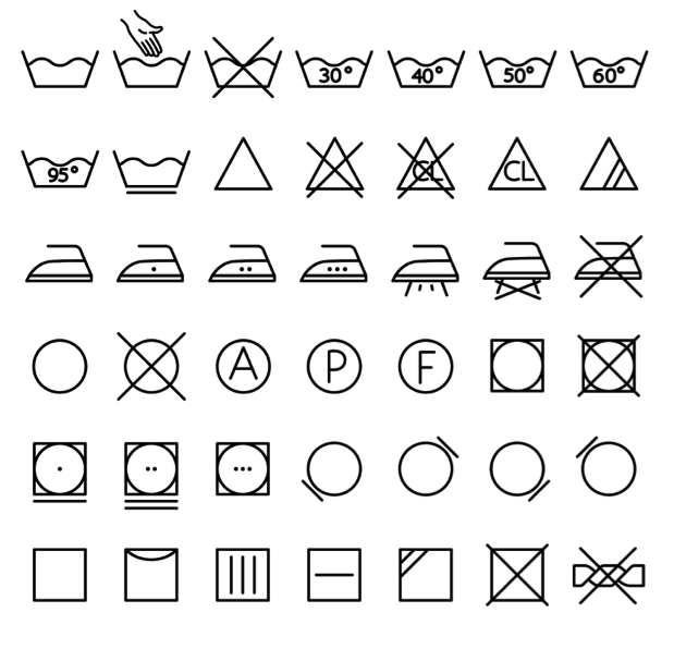 5 Laundry Symbols And Their Meanings Blog Bakers Centre Laundry